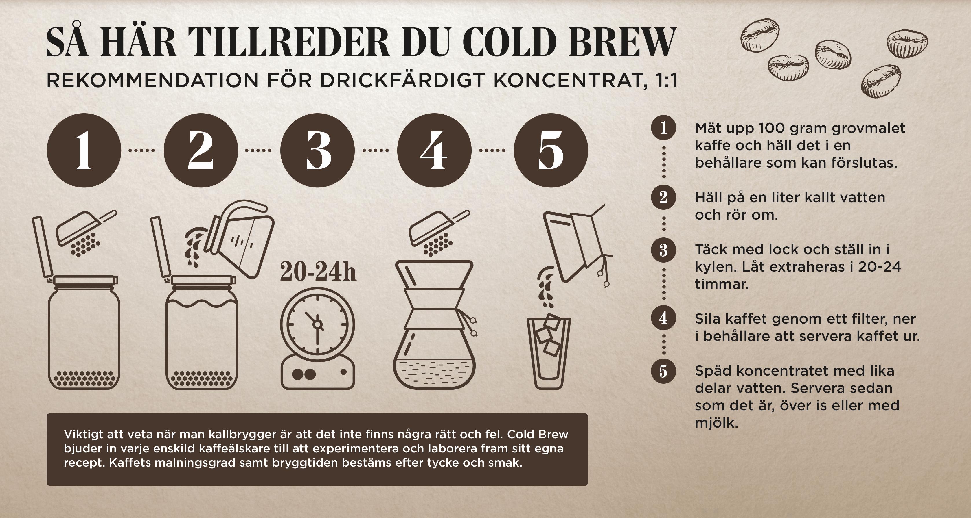 Cold Brew kaffe – den nya kaffetrenden